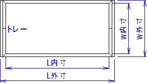 type_c_naisun.jpg